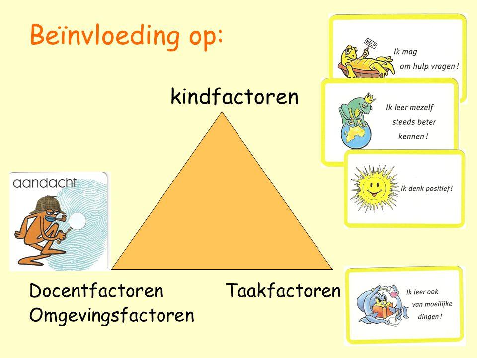 Beïnvloeding op: kindfactoren Docentfactoren Taakfactoren Omgevingsfactoren