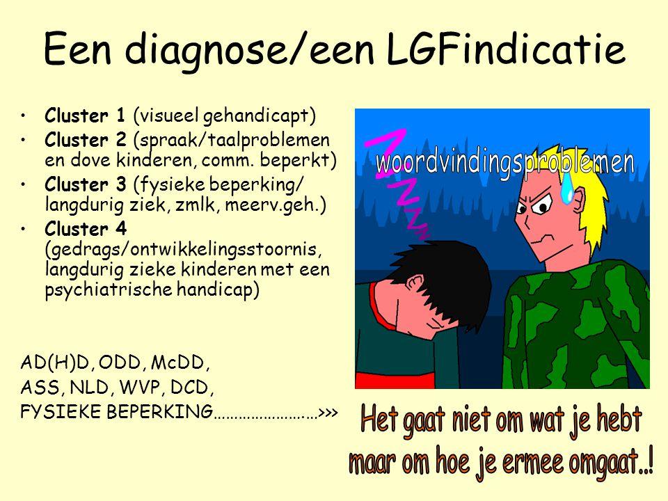 Een diagnose/een LGFindicatie Cluster 1 (visueel gehandicapt) Cluster 2 (spraak/taalproblemen en dove kinderen, comm. beperkt) Cluster 3 (fysieke bepe