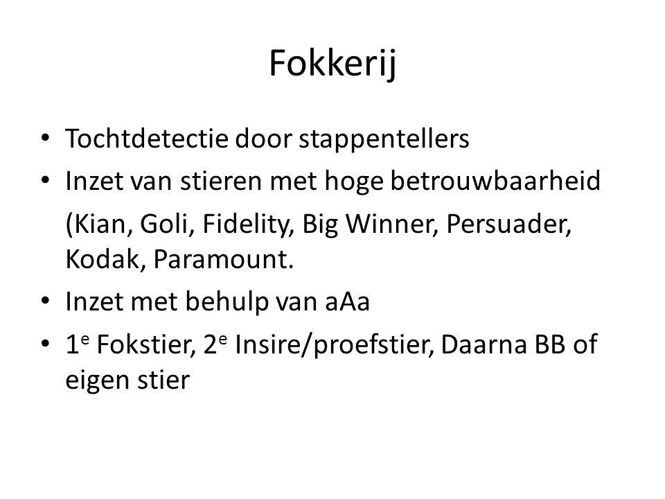Fokkerij Tochtdetectie door stappentellers Inzet van stieren met hoge betrouwbaarheid (Kian, Goli, Fidelity, Big Winner, Persuader, Kodak, Paramount.