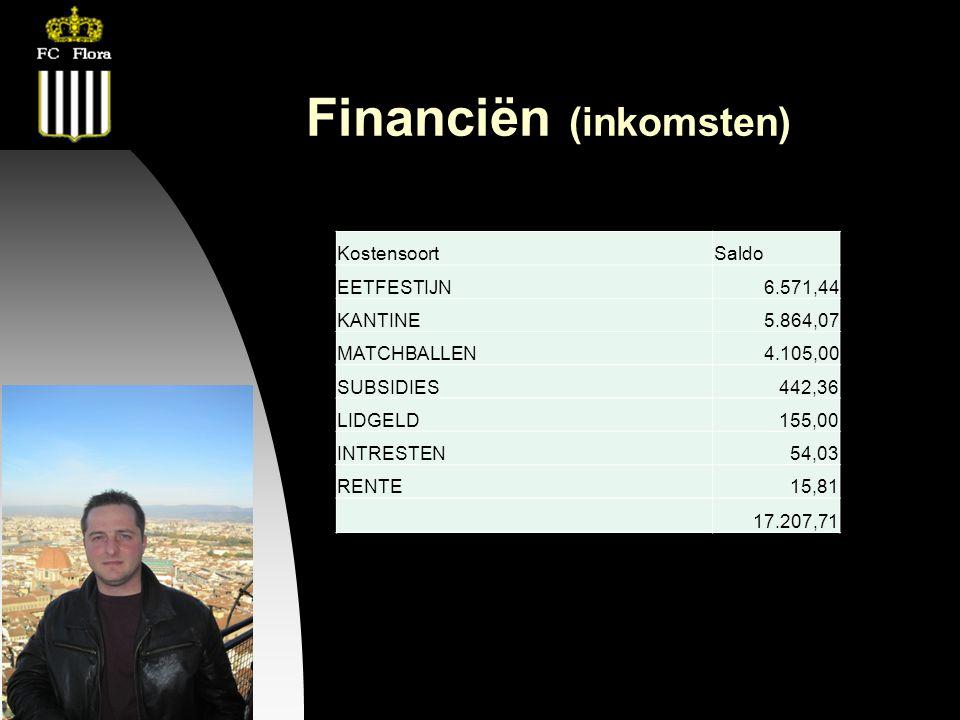 26-09-12 Financiën (inkomsten) KostensoortSaldo EETFESTIJN6.571,44 KANTINE5.864,07 MATCHBALLEN4.105,00 SUBSIDIES442,36 LIDGELD155,00 INTRESTEN54,03 RE
