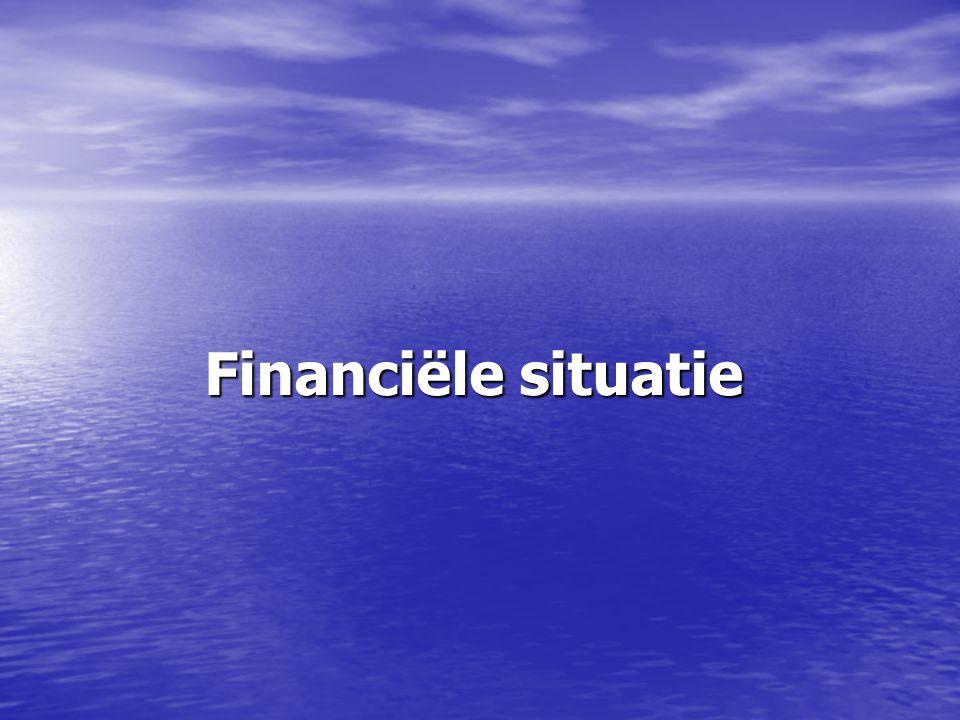 Jaarrekening 2007 - Balans Begin 2007 Eind 2007 Bezittingen€31.409€35.792 Betaalrekening€5.831€8.999 Spaarrekening€25.578€25.578 Debiteuren€-€1.215 Schulden€-€- Verenigingsvermogen€31.409€35.792