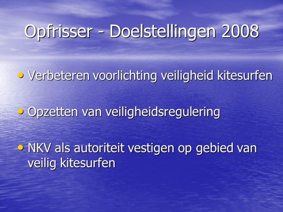 Update: Voorlichting (1) Instructies veilig kitesurfen Instructies veilig kitesurfen –Schrijven instructie –Inhoudelijke redactie M.