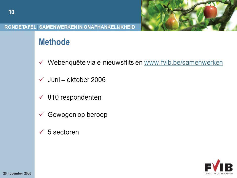 RONDETAFEL | SAMENWERKEN IN ONAFHANKELIJKHEID 10. 28 november 2006 Methode Webenquête via e-nieuwsflits en www.fvib.be/samenwerkenwww.fvib.be/samenwer
