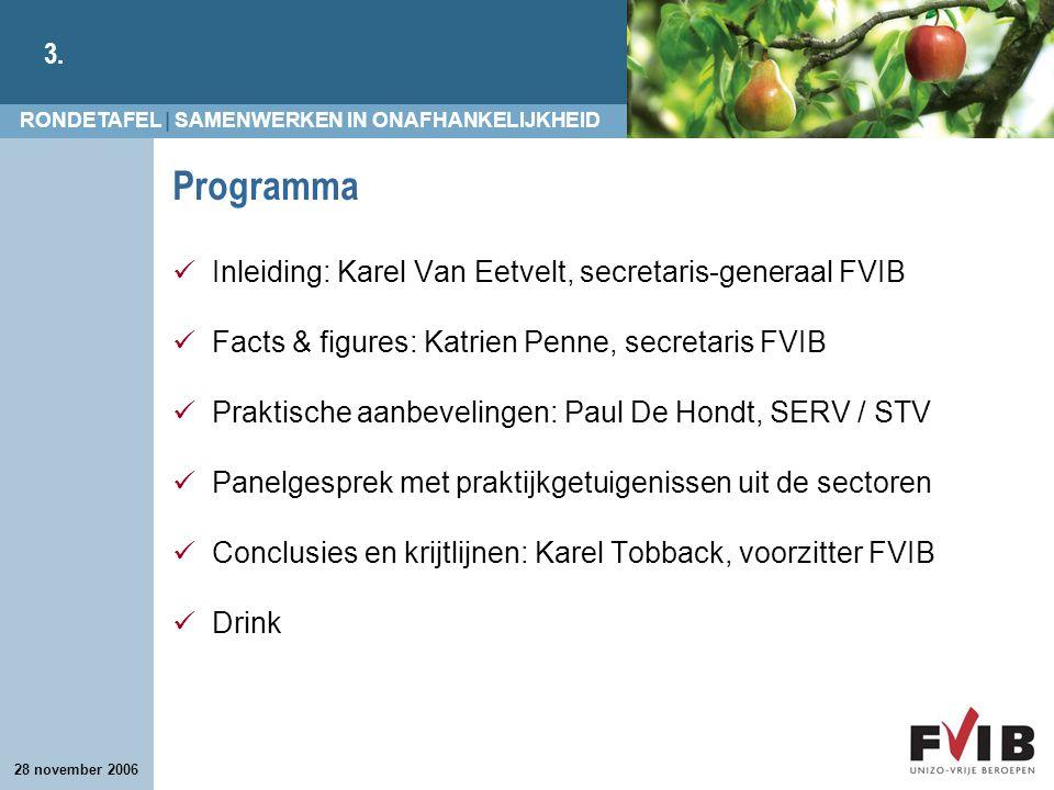 RONDETAFEL | SAMENWERKEN IN ONAFHANKELIJKHEID 3. 28 november 2006 Programma Inleiding: Karel Van Eetvelt, secretaris-generaal FVIB Facts & figures: Ka