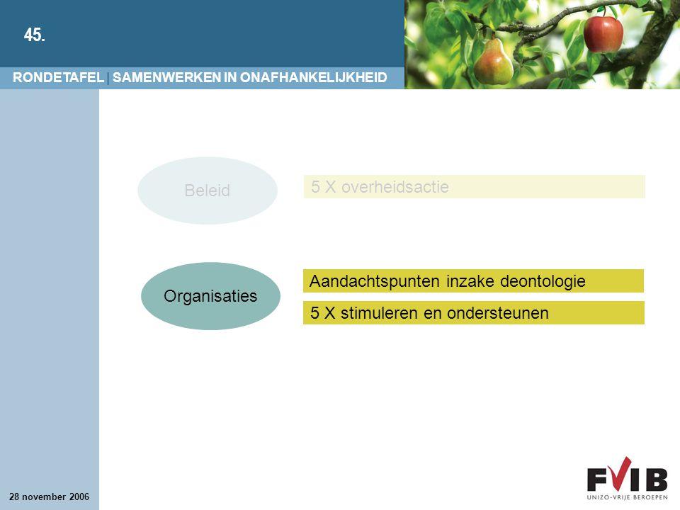 RONDETAFEL | SAMENWERKEN IN ONAFHANKELIJKHEID 45. 28 november 2006 Beleid 5 X overheidsactie Organisaties Aandachtspunten inzake deontologie 5 X stimu