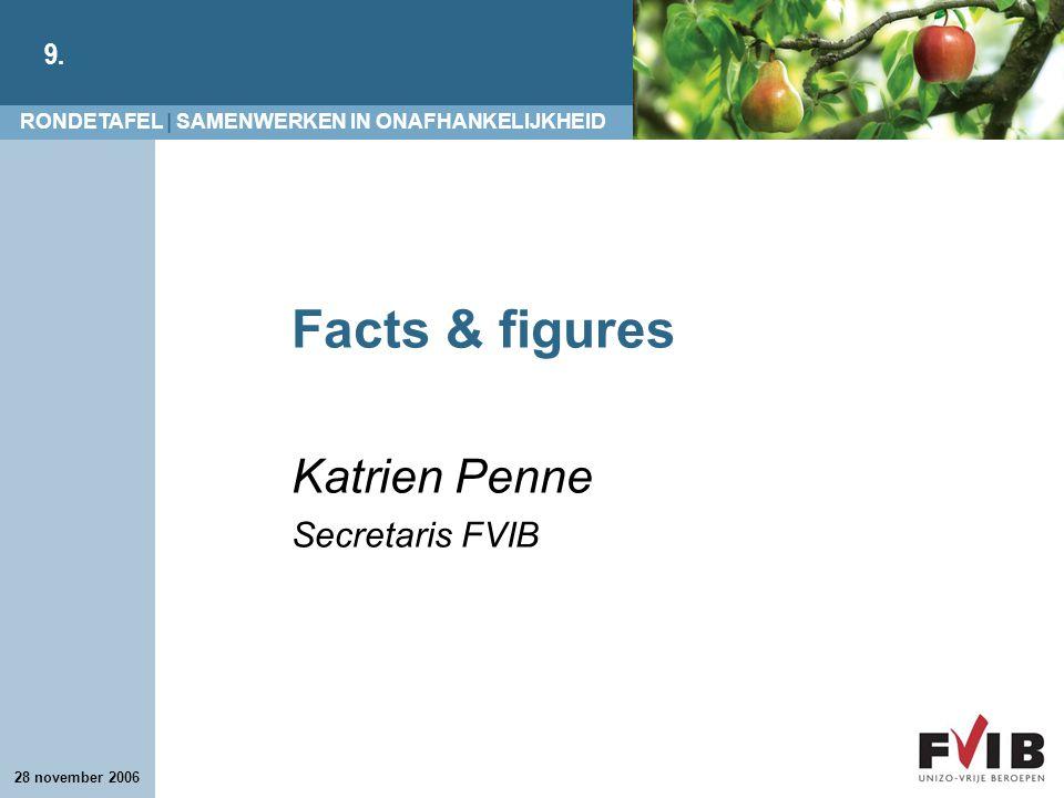 RONDETAFEL | SAMENWERKEN IN ONAFHANKELIJKHEID 9. 28 november 2006 Facts & figures Katrien Penne Secretaris FVIB
