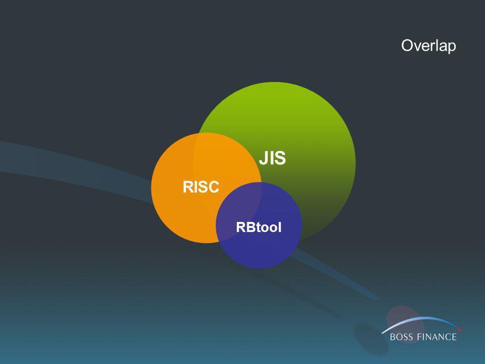 Overlap JIS RISC RBtool