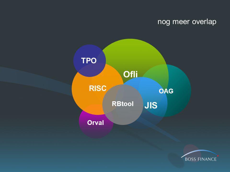 nog meer overlap Ofli RISC RBtool TPO JIS Orval OAG