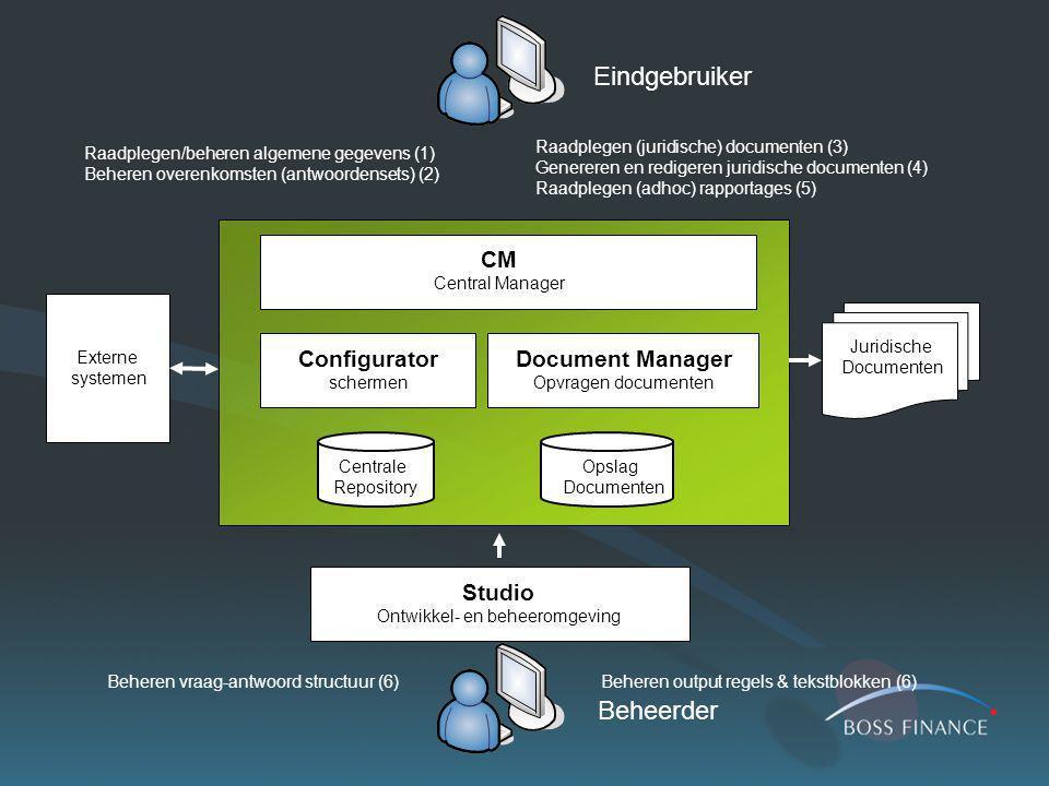 Externe systemen Juridische Documenten CM Central Manager Configurator schermen Studio Ontwikkel- en beheeromgeving Centrale Repository Opslag Documen