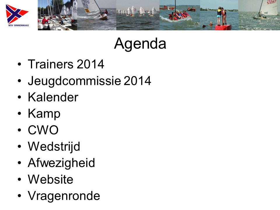 Agenda Trainers 2014 Jeugdcommissie 2014 Kalender Kamp CWO Wedstrijd Afwezigheid Website Vragenronde