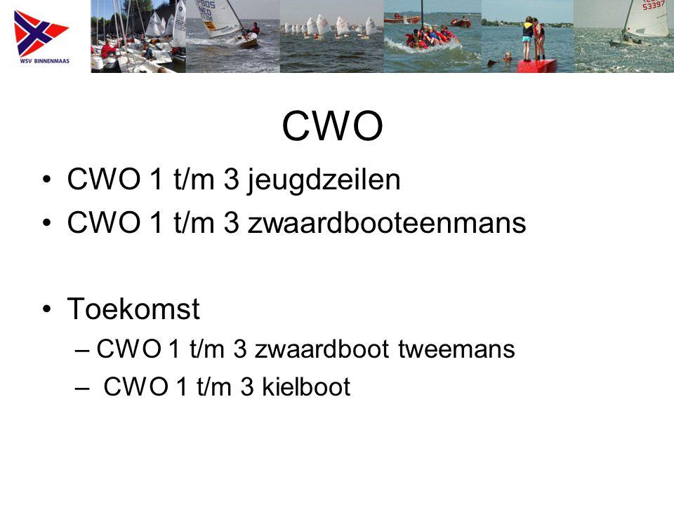 CWO CWO 1 t/m 3 jeugdzeilen CWO 1 t/m 3 zwaardbooteenmans Toekomst –CWO 1 t/m 3 zwaardboot tweemans – CWO 1 t/m 3 kielboot