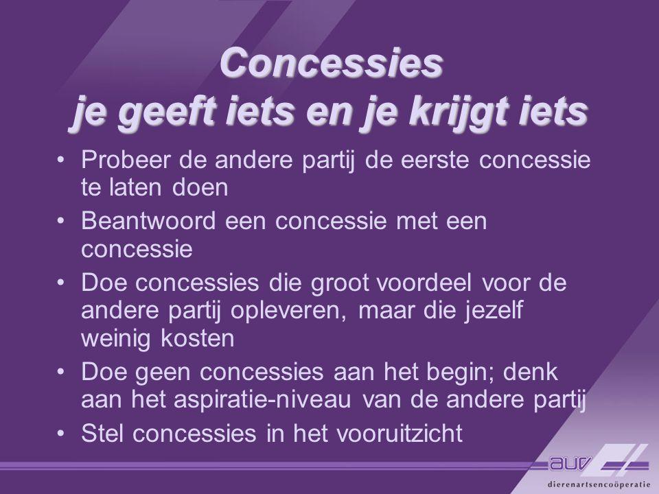 Concessies je geeft iets en je krijgt iets Probeer de andere partij de eerste concessie te laten doen Beantwoord een concessie met een concessie Doe c