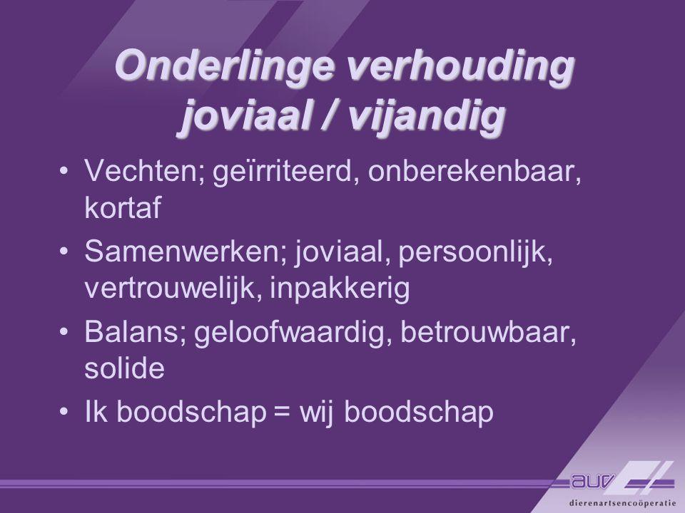 Onderlinge verhouding joviaal / vijandig Vechten; geïrriteerd, onberekenbaar, kortaf Samenwerken; joviaal, persoonlijk, vertrouwelijk, inpakkerig Bala