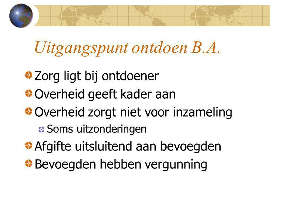 Gevaarlijke afvalstoffen (voorheen chemische afvalstoffen en afgewerkte olie) Aanwijzing in BAGA Processen, geen conc.