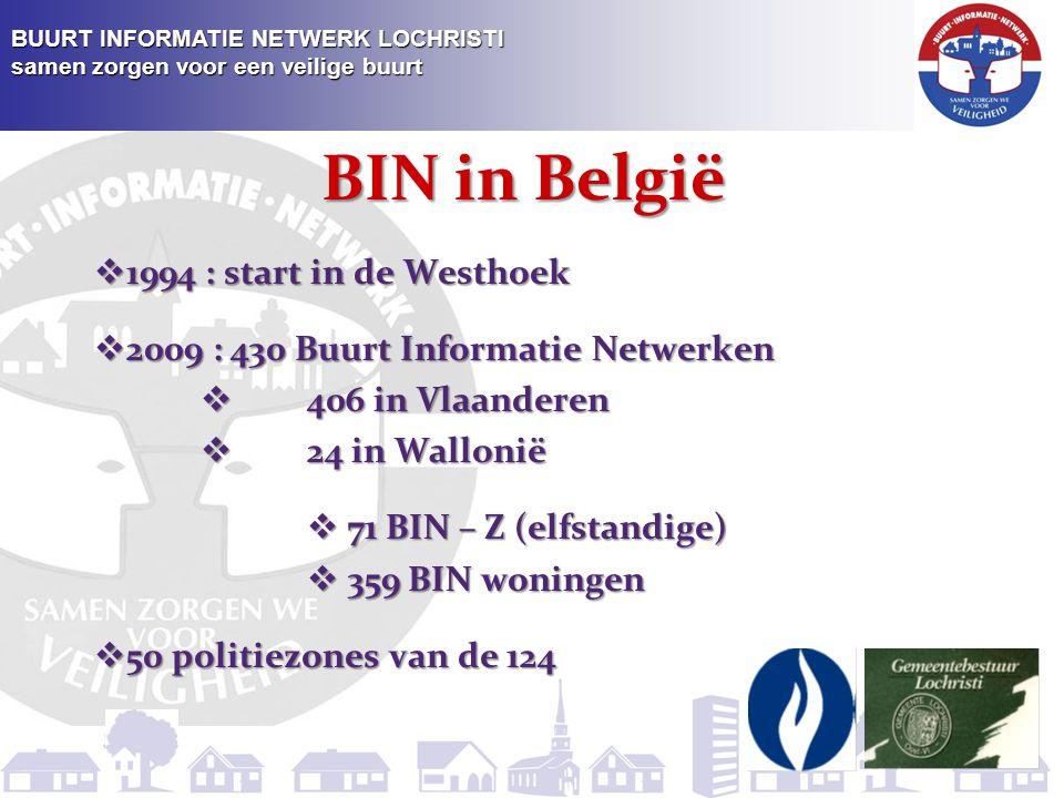 BUURT INFORMATIE NETWERK LOCHRISTI samen zorgen voor een veilige buurt BIN in België  1994 : start in de Westhoek  2009 : 430 Buurt Informatie Netwerken  406 in Vlaanderen  24 in Wallonië  71 BIN – Z (elfstandige)  359 BIN woningen  50 politiezones van de 124