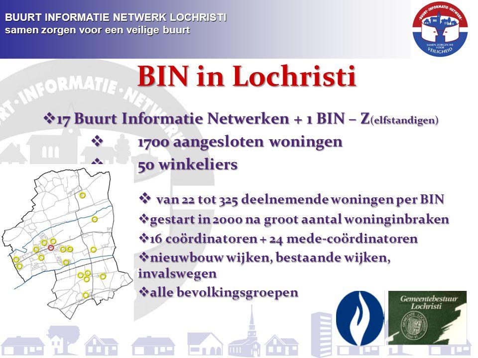 BUURT INFORMATIE NETWERK LOCHRISTI samen zorgen voor een veilige buurt  Dringende berichten : 3 tel.