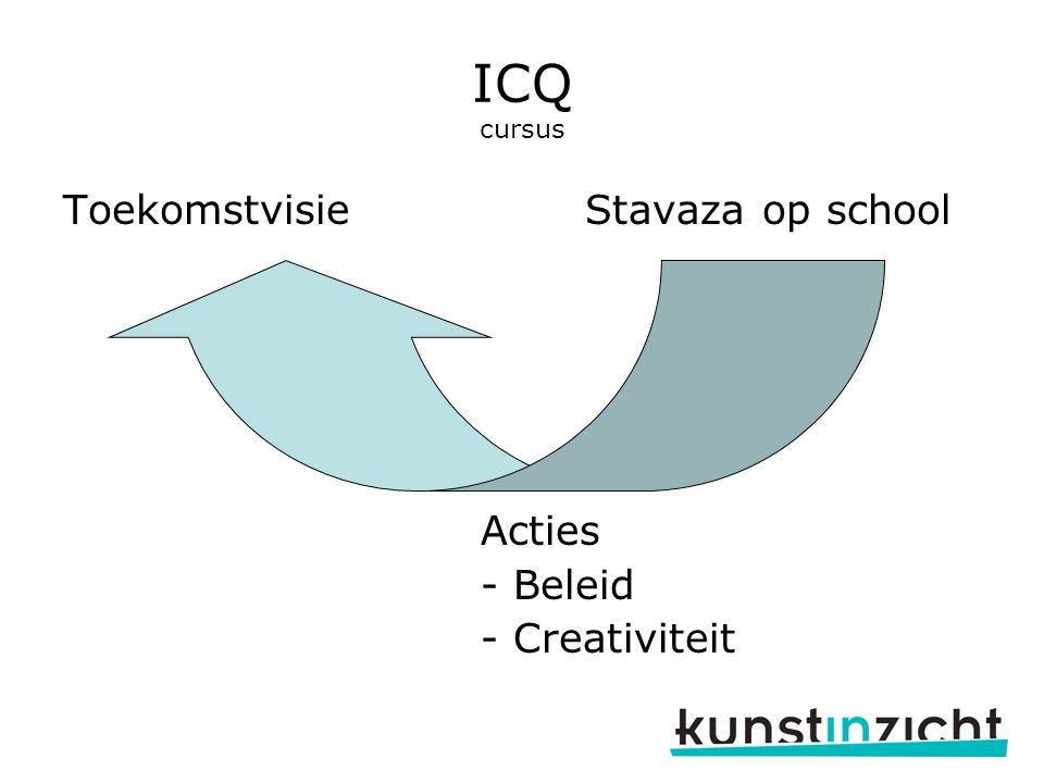 ICQ cursus ToekomstvisieStavaza op school Acties - Beleid - Creativiteit