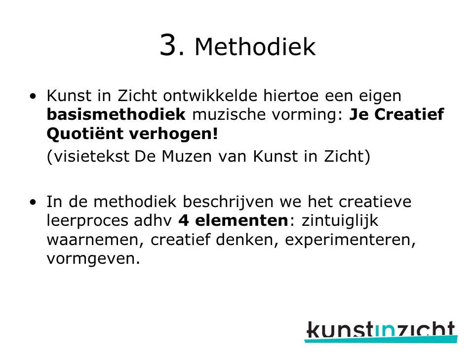 3. Methodiek Kunst in Zicht ontwikkelde hiertoe een eigen basismethodiek muzische vorming: Je Creatief Quotiënt verhogen! (visietekst De Muzen van Kun