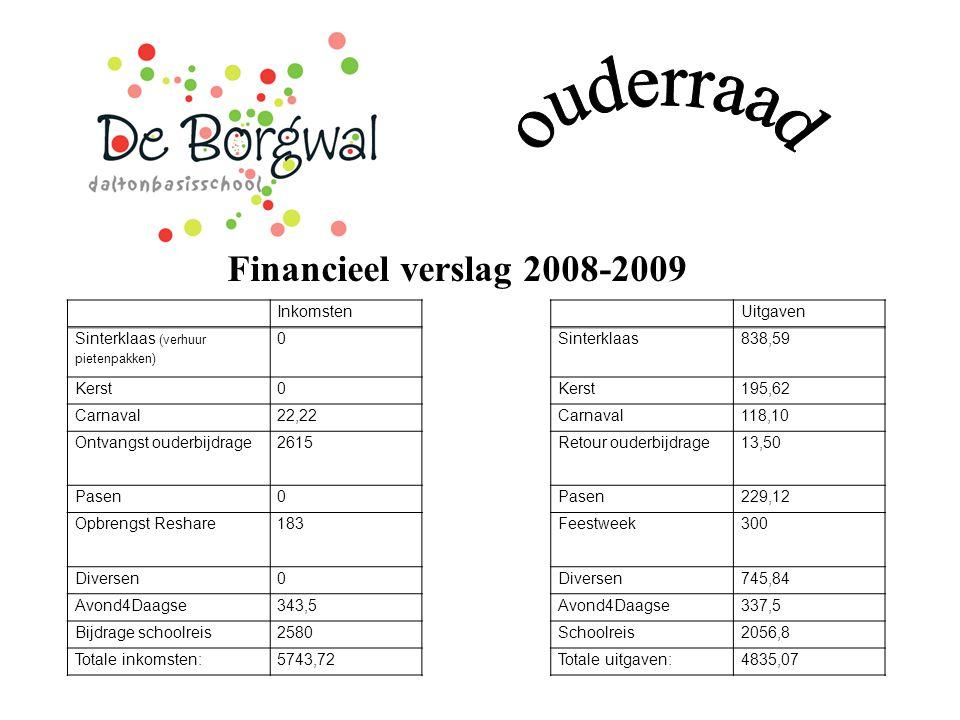 InkomstenUitgaven Sinterklaas (verhuur pietenpakken) 0Sinterklaas838,59 Kerst0 195,62 Carnaval22,22Carnaval118,10 Ontvangst ouderbijdrage2615Retour ou