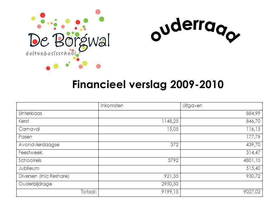 Financieel verslag 2009-2010 InkomstenUitgaven Sinterklaas884,99 Kerst1148,25846,70 Carnaval15,05116,15 Pasen177,79 Avondvierdaagse372439,70 Feestweek
