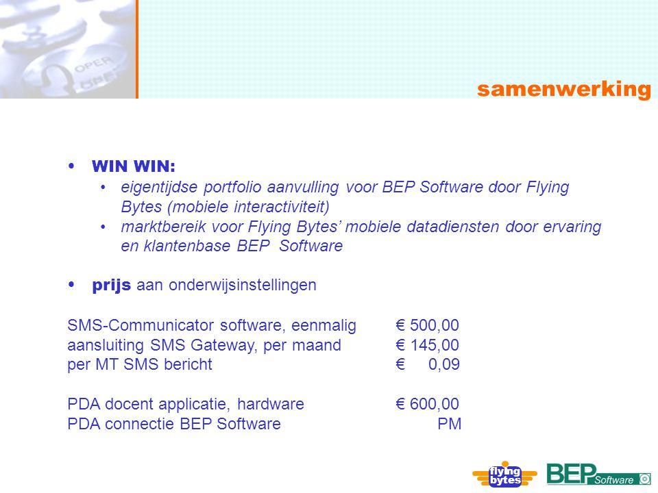 samenwerking fly ng bytes WIN WIN: eigentijdse portfolio aanvulling voor BEP Software door Flying Bytes (mobiele interactiviteit) marktbereik voor Fly