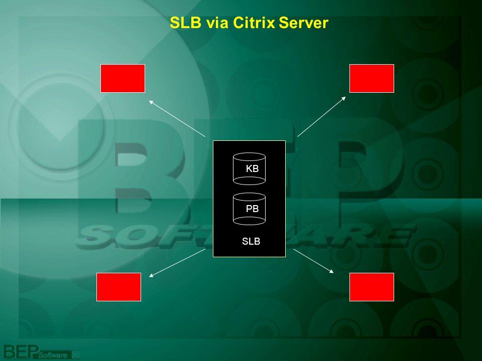KB PI4SLB Nieuwe Situatie SLBAppserver Presentie Chippo