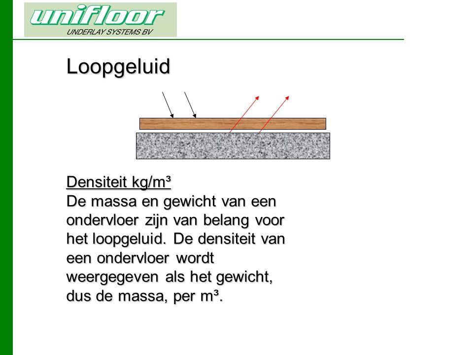 Loopgeluid Densiteit kg/m³ De massa en gewicht van een ondervloer zijn van belang voor het loopgeluid.