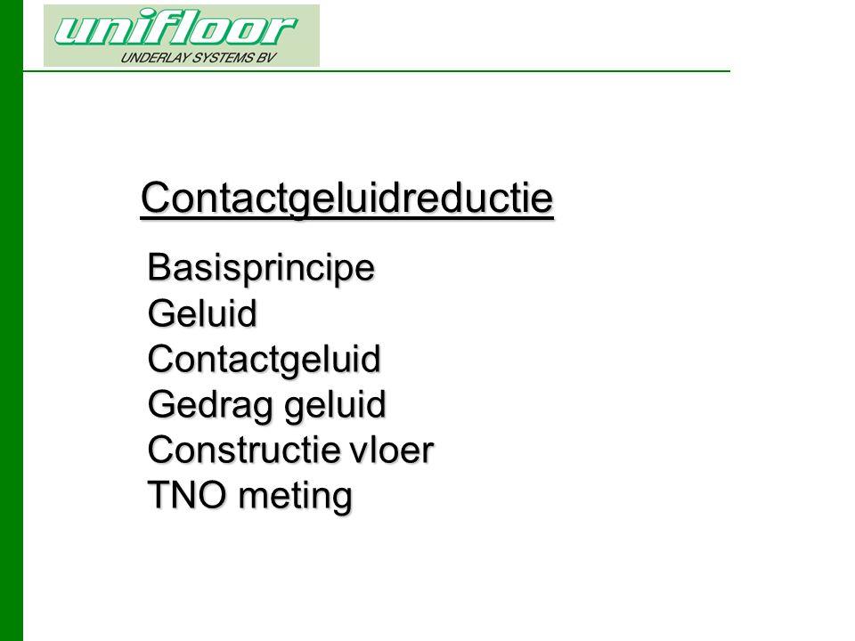Contactgeluidreductie BasisprincipeGeluidContactgeluid Gedrag geluid Constructie vloer TNO meting