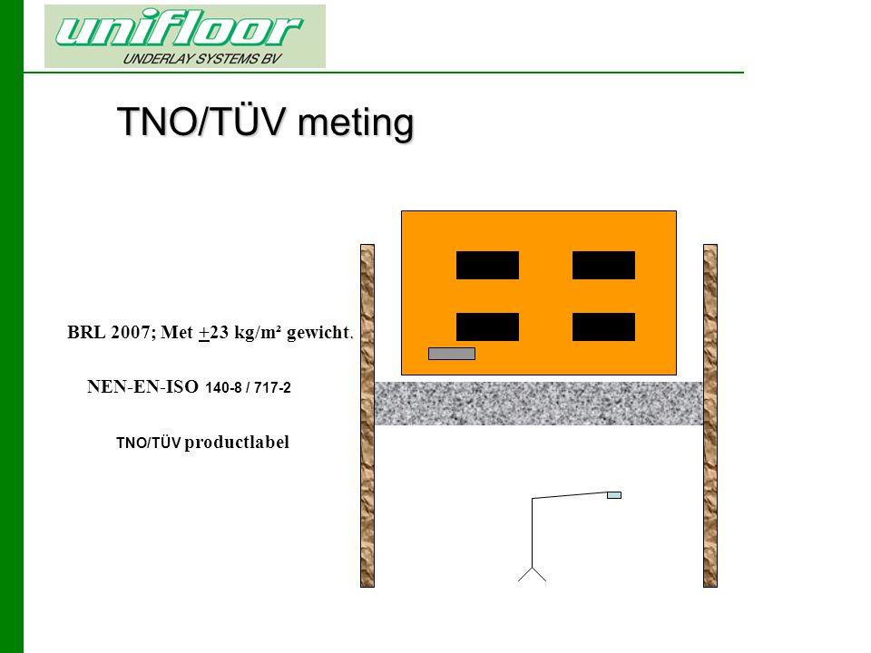 TNO/TÜV meting NEN-EN-ISO 140-8 / 717-2 TNO/TÜV productlabel. BRL 2007; Met +23 kg/m² gewicht.
