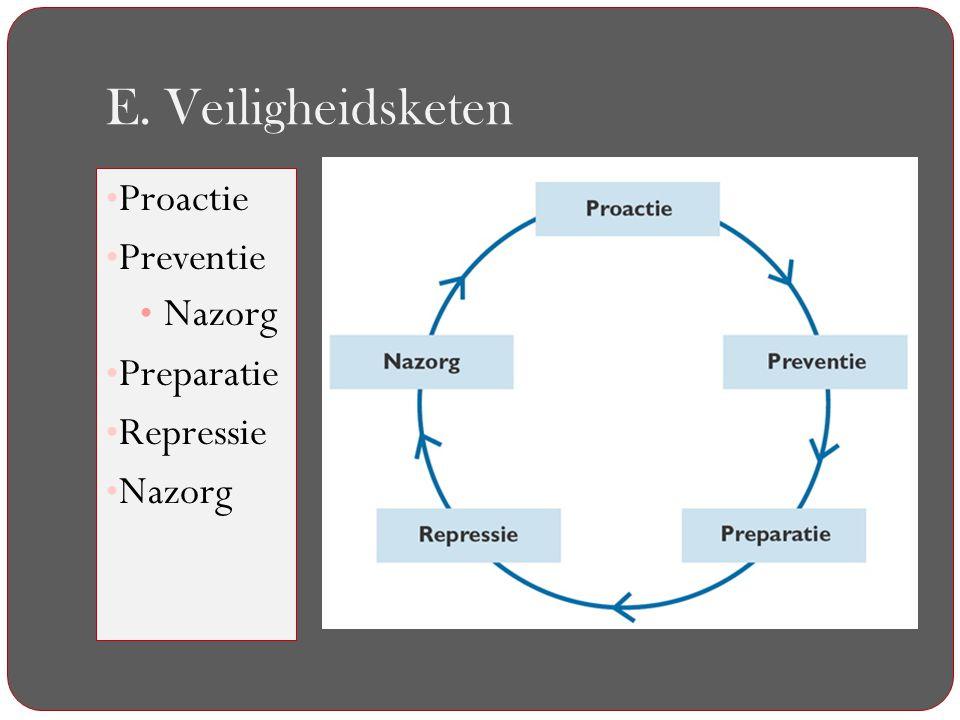 D. Integrale aanpak Veiligheidsproblemen Aanpak op verschillende niveaus Subjectieve en objectieve onveiligheidsgevoelens Welzijnsgerichte aanpak Prob