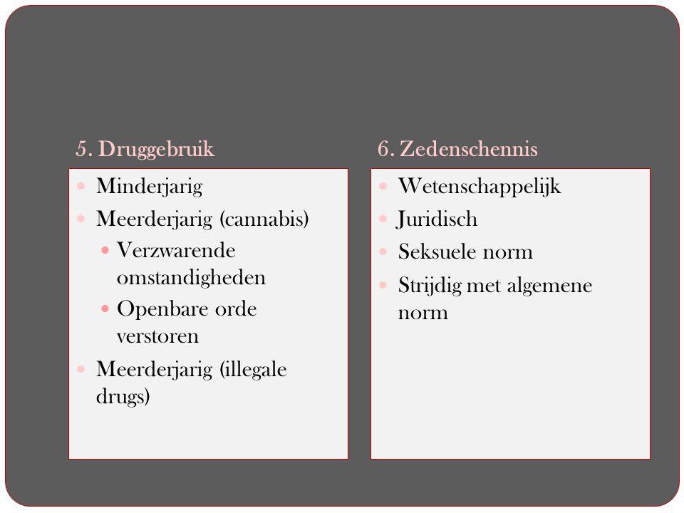 3.Intoxicatie4.