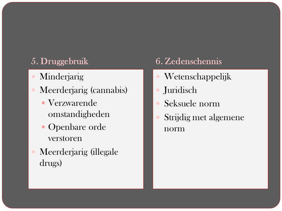 5.Druggebruik6.