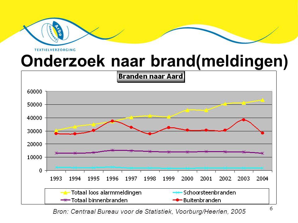 6 Bron: Centraal Bureau voor de Statistiek, Voorburg/Heerlen, 2005 Onderzoek naar brand(meldingen)