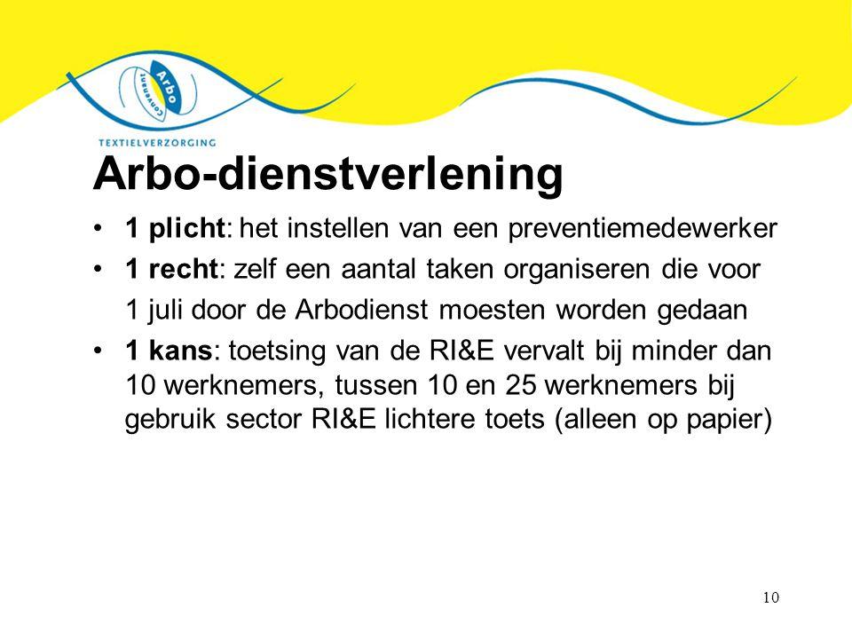 10 Arbo-dienstverlening 1 plicht: het instellen van een preventiemedewerker 1 recht: zelf een aantal taken organiseren die voor 1 juli door de Arbodie