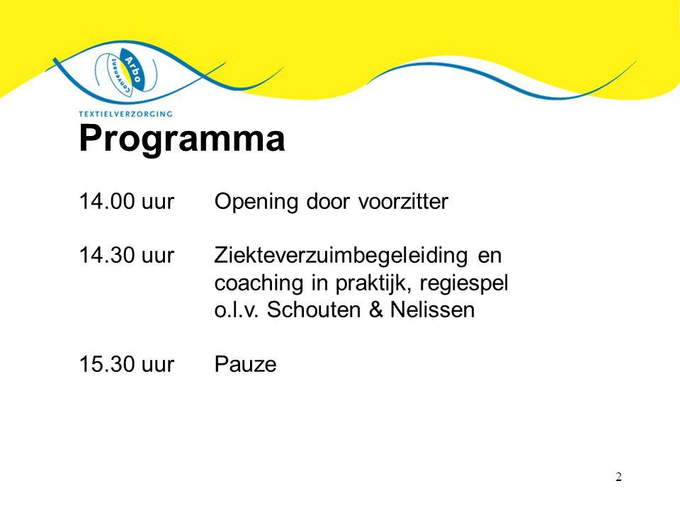 2 Programma 14.00 uurOpening door voorzitter 14.30 uurZiekteverzuimbegeleiding en coaching in praktijk, regiespel o.l.v. Schouten & Nelissen 15.30 uur