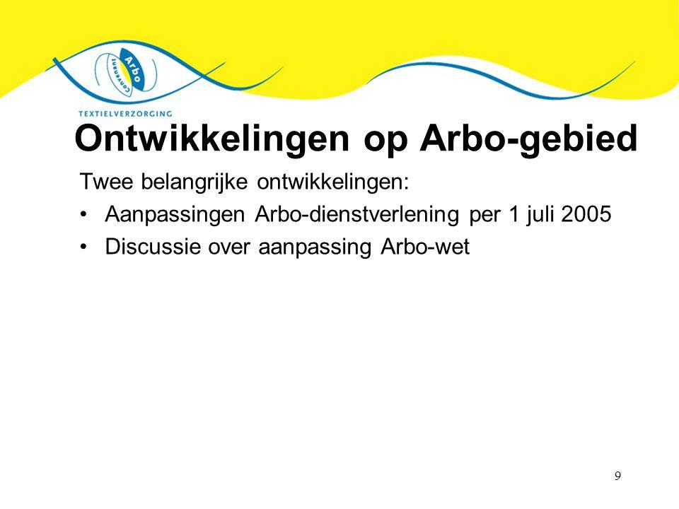9 Ontwikkelingen op Arbo-gebied Twee belangrijke ontwikkelingen: Aanpassingen Arbo-dienstverlening per 1 juli 2005 Discussie over aanpassing Arbo-wet