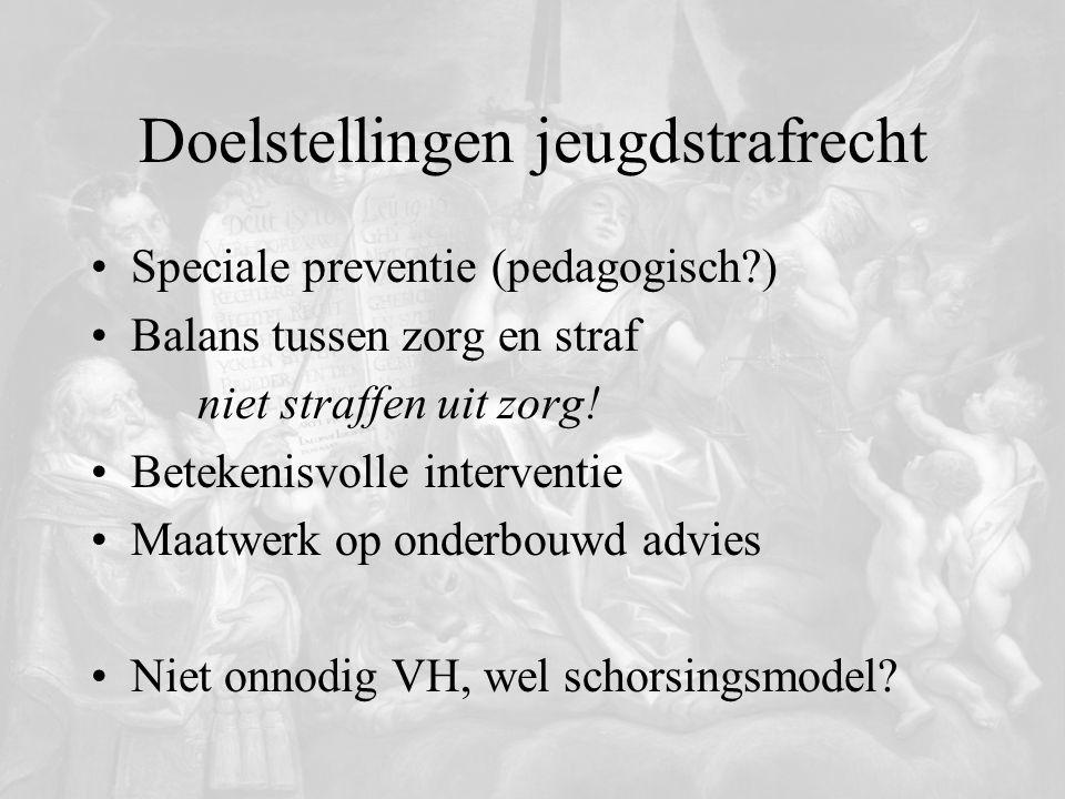Doelstellingen jeugdstrafrecht Speciale preventie (pedagogisch?) Balans tussen zorg en straf niet straffen uit zorg! Betekenisvolle interventie Maatwe