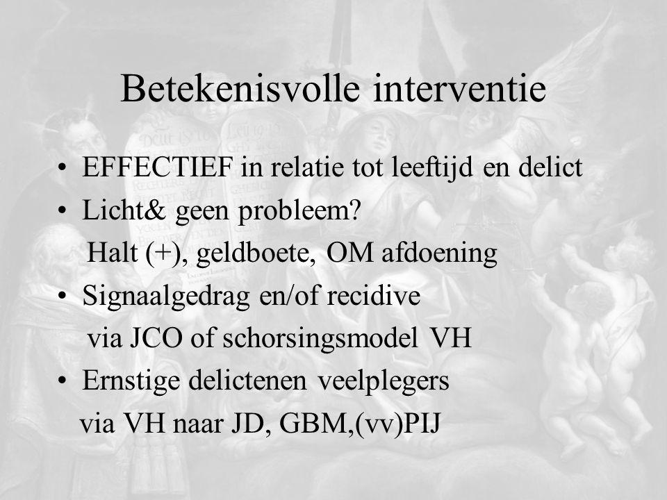 Betekenisvolle interventie EFFECTIEF in relatie tot leeftijd en delict Licht& geen probleem? Halt (+), geldboete, OM afdoening Signaalgedrag en/of rec