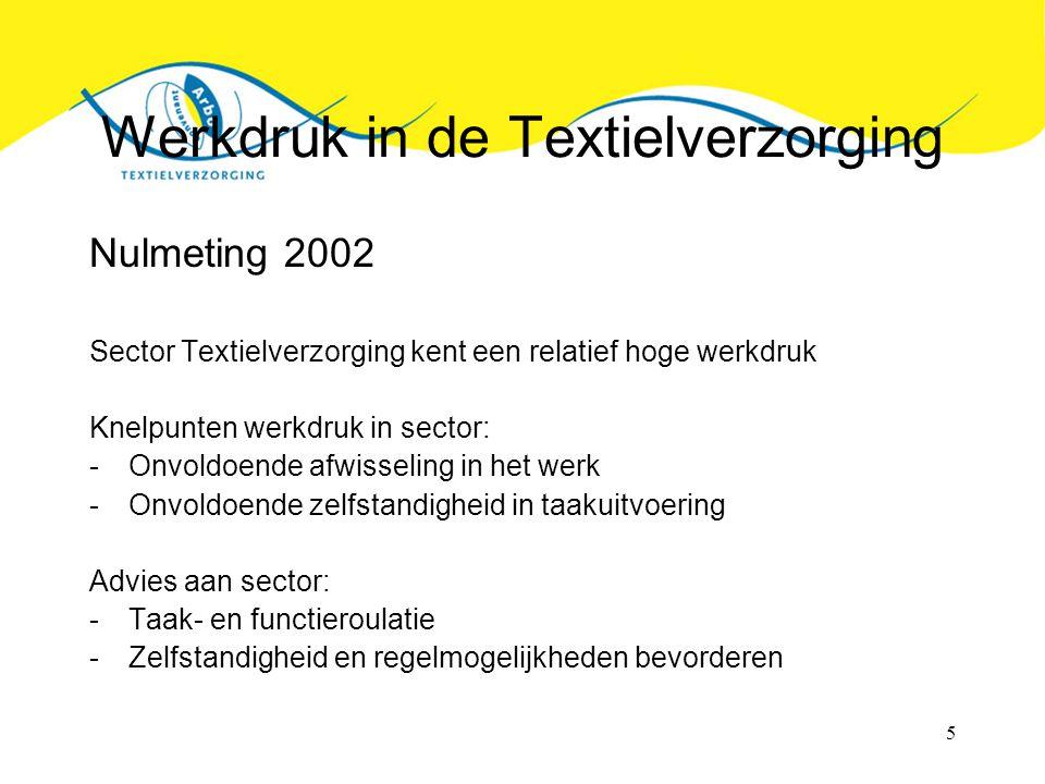 5 Werkdruk in de Textielverzorging Nulmeting 2002 Sector Textielverzorging kent een relatief hoge werkdruk Knelpunten werkdruk in sector: -Onvoldoende afwisseling in het werk -Onvoldoende zelfstandigheid in taakuitvoering Advies aan sector: -Taak- en functieroulatie -Zelfstandigheid en regelmogelijkheden bevorderen