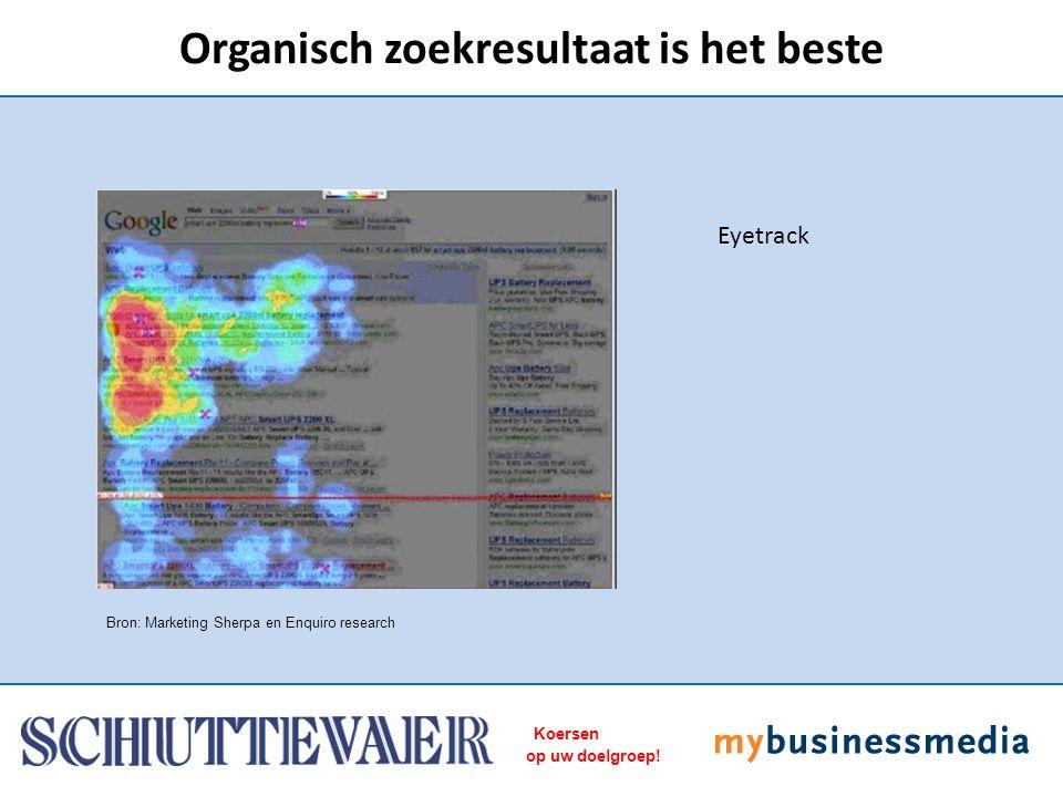 Koersen op uw doelgroep! Eyetrack Organisch zoekresultaat is het beste Bron: Marketing Sherpa en Enquiro research