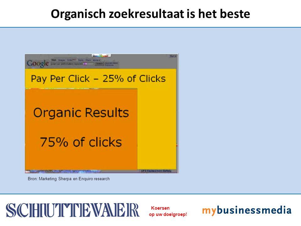 Koersen op uw doelgroep! Bron: Marketing Sherpa en Enquiro research Organisch zoekresultaat is het beste