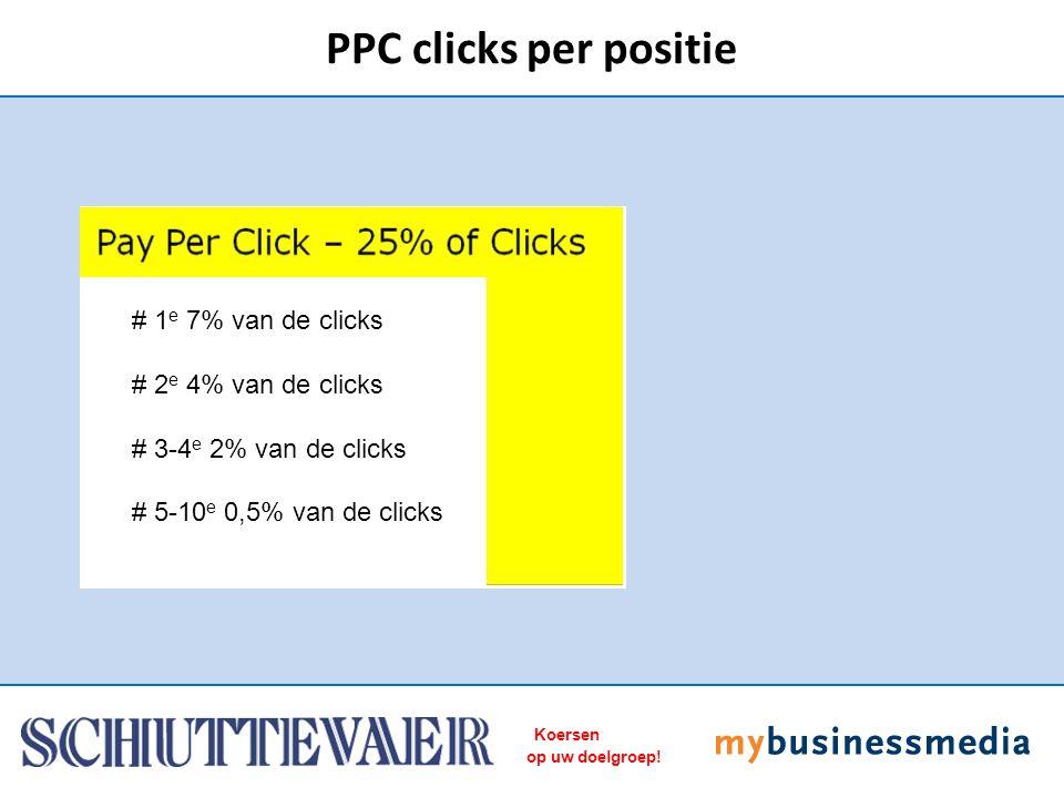 Koersen op uw doelgroep! PPC clicks per positie # 1 e 7% van de clicks # 2 e 4% van de clicks # 3-4 e 2% van de clicks # 5-10 e 0,5% van de clicks