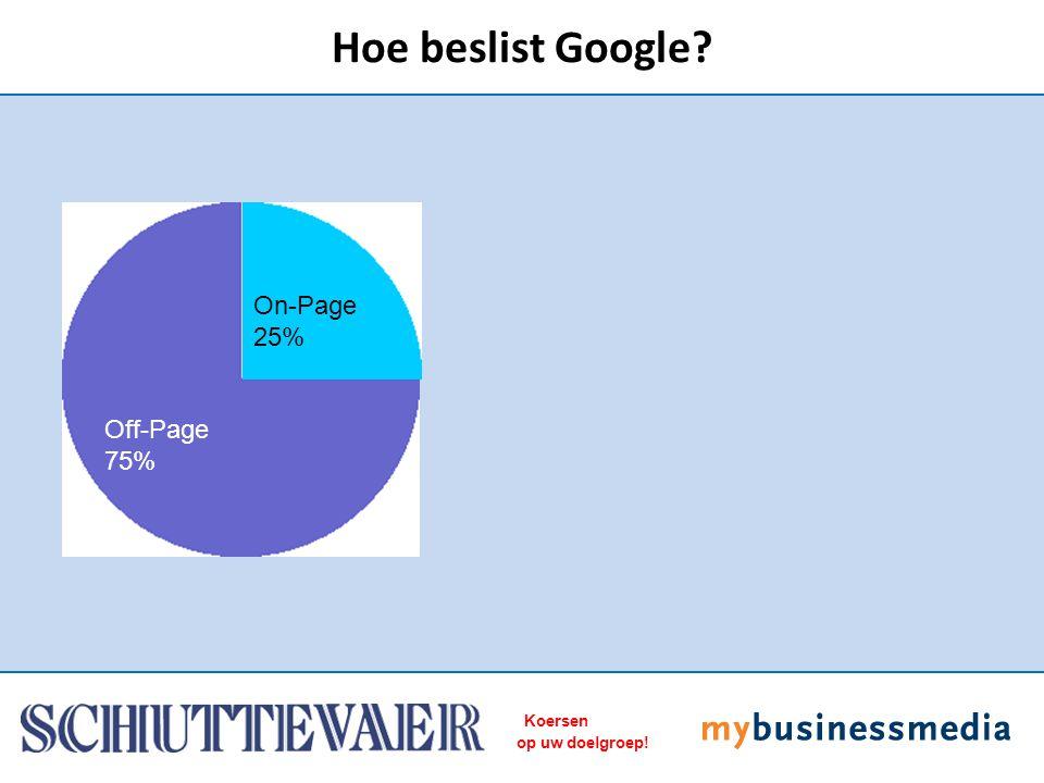 Koersen op uw doelgroep! On-Page 25% Off-Page 75% Hoe beslist Google