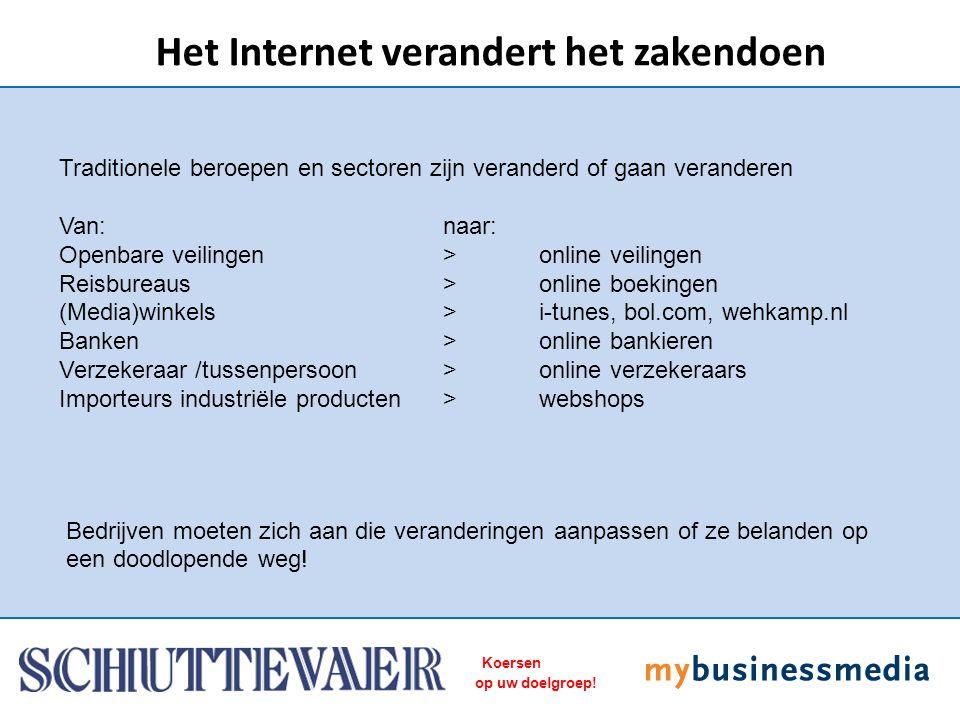 Koersen op uw doelgroep! Het Internet verandert het zakendoen Traditionele beroepen en sectoren zijn veranderd of gaan veranderen Van:naar: Openbare v