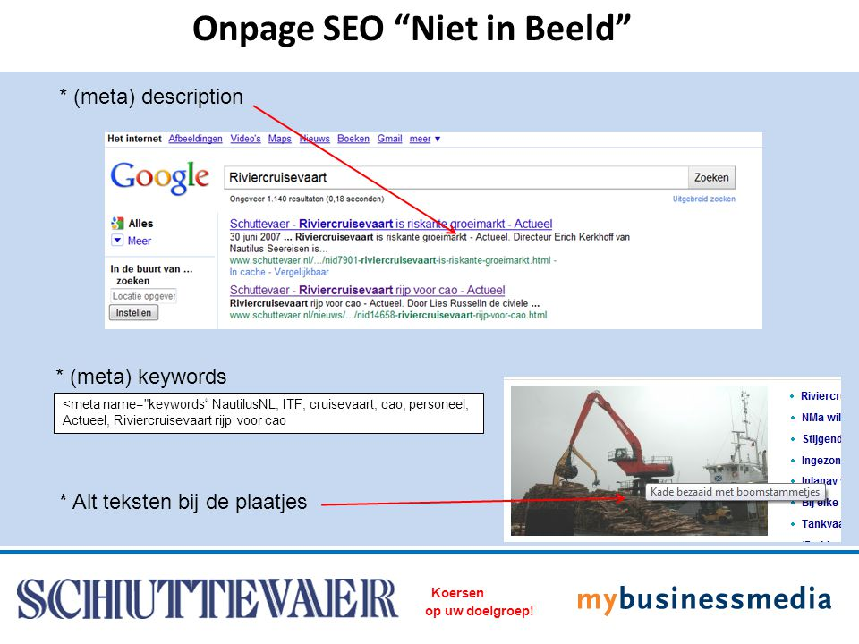 """Koersen op uw doelgroep! Onpage SEO """"Niet in Beeld"""" * (meta) description * (meta) keywords <meta name="""