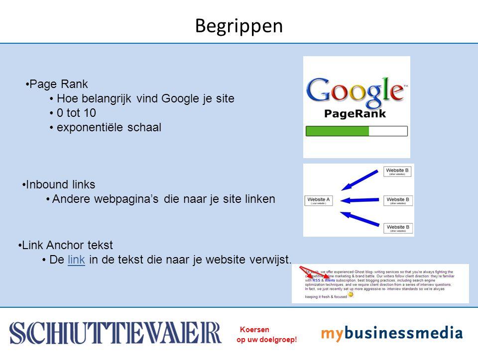 Koersen op uw doelgroep! Begrippen Page Rank Hoe belangrijk vind Google je site 0 tot 10 exponentiële schaal Inbound links Andere webpagina's die naar