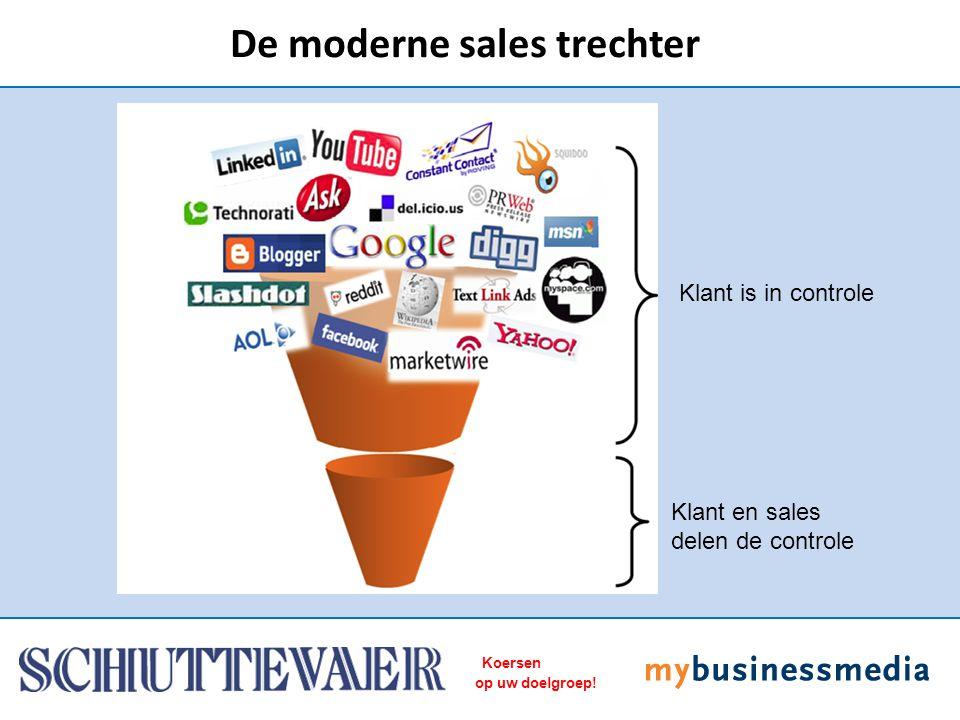 Koersen op uw doelgroep! De moderne sales trechter Klant is in controle Klant en sales delen de controle