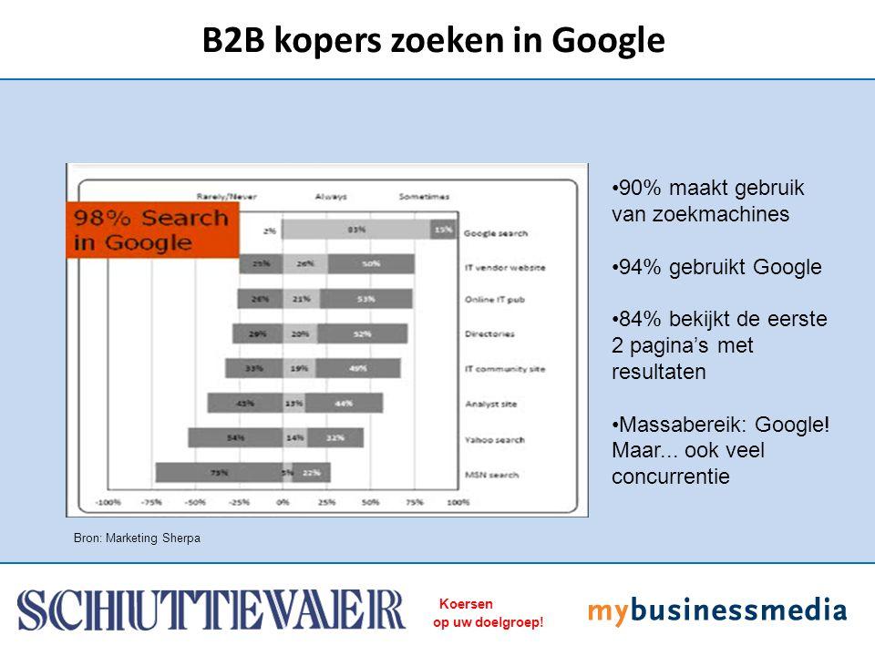 Koersen op uw doelgroep! B2B kopers zoeken in Google Bron: Marketing Sherpa 90% maakt gebruik van zoekmachines 94% gebruikt Google 84% bekijkt de eers