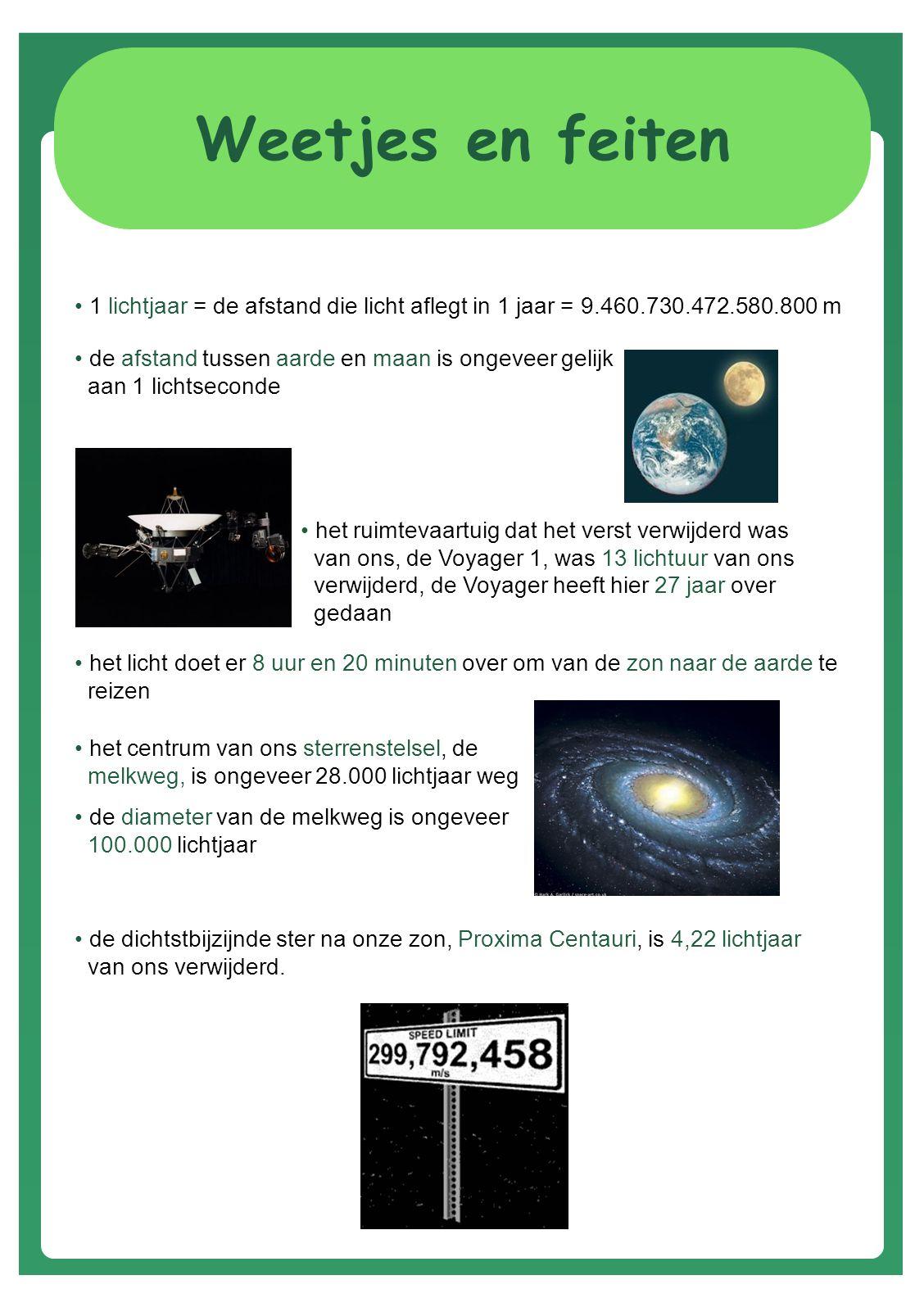 Weetjes en feiten 1 lichtjaar = de afstand die licht aflegt in 1 jaar = 9.460.730.472.580.800 m het ruimtevaartuig dat het verst verwijderd was van ons, de Voyager 1, was 13 lichtuur van ons verwijderd, de Voyager heeft hier 27 jaar over gedaan de afstand tussen aarde en maan is ongeveer gelijk aan 1 lichtseconde het licht doet er 8 uur en 20 minuten over om van de zon naar de aarde te reizen het centrum van ons sterrenstelsel, de melkweg, is ongeveer 28.000 lichtjaar weg de diameter van de melkweg is ongeveer 100.000 lichtjaar de dichtstbijzijnde ster na onze zon, Proxima Centauri, is 4,22 lichtjaar van ons verwijderd.