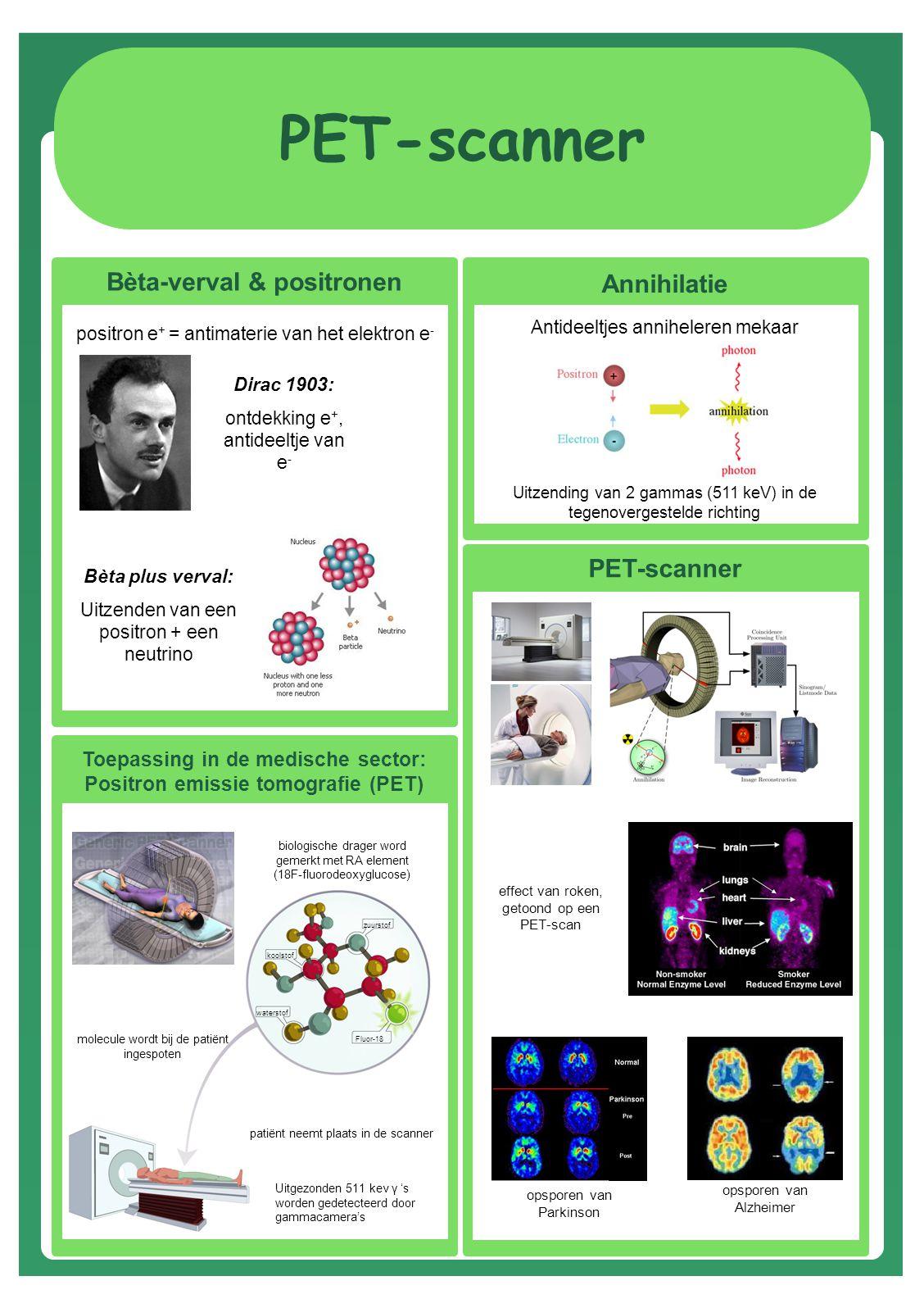 PET-scanner Bèta-verval & positronen positron e + = antimaterie van het elektron e - Dirac 1903: ontdekking e +, antideeltje van e - Bèta plus verval: Uitzenden van een positron + een neutrino Annihilatie Antideeltjes anniheleren mekaar Uitzending van 2 gammas (511 keV) in de tegenovergestelde richting Toepassing in de medische sector: Positron emissie tomografie (PET) zuurstof waterstof koolstof Fluor-18 biologische drager word gemerkt met RA element (18F-fluorodeoxyglucose) molecule wordt bij de patiënt ingespoten patiënt neemt plaats in de scanner Uitgezonden 511 kev γ 's worden gedetecteerd door gammacamera's PET-scanner opsporen van Parkinson opsporen van Alzheimer effect van roken, getoond op een PET-scan